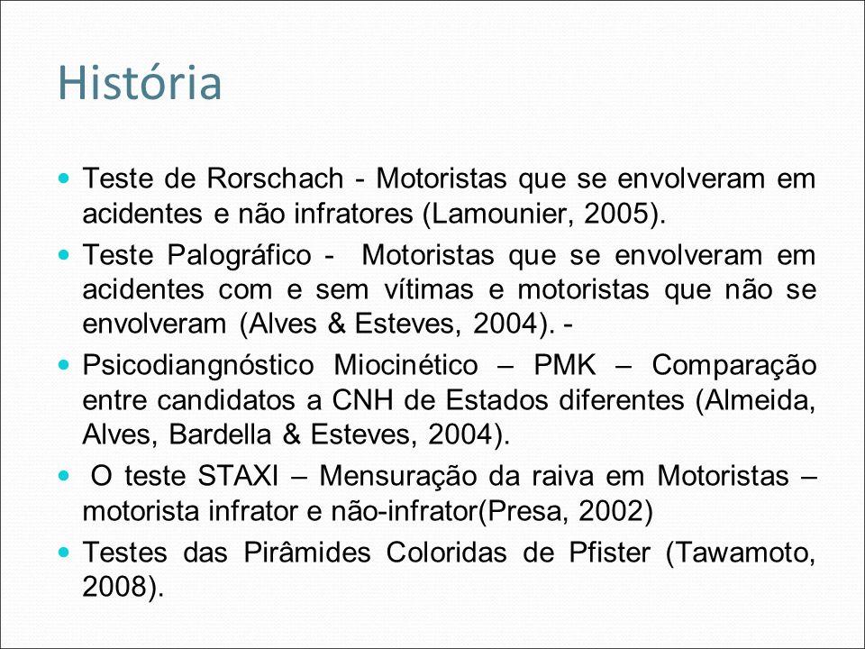 Teste de Rorschach - Motoristas que se envolveram em acidentes e não infratores (Lamounier, 2005). Teste Palográfico - Motoristas que se envolveram em