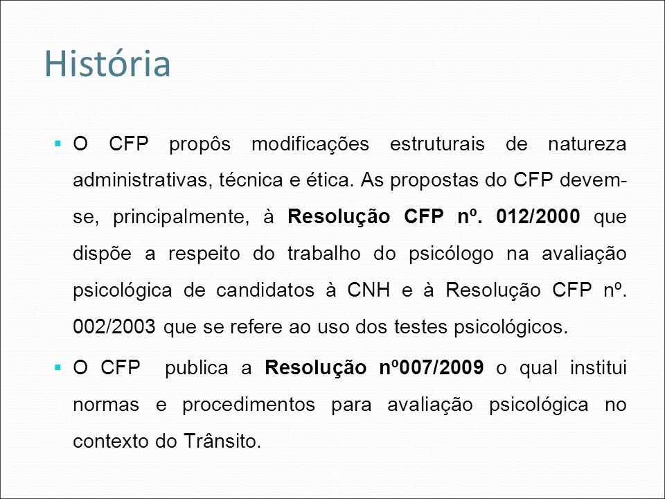 O CFP propôs modificações estruturais de natureza administrativas, técnica e ética. As propostas do CFP devem- se, principalmente, à Resolução CFP nº.