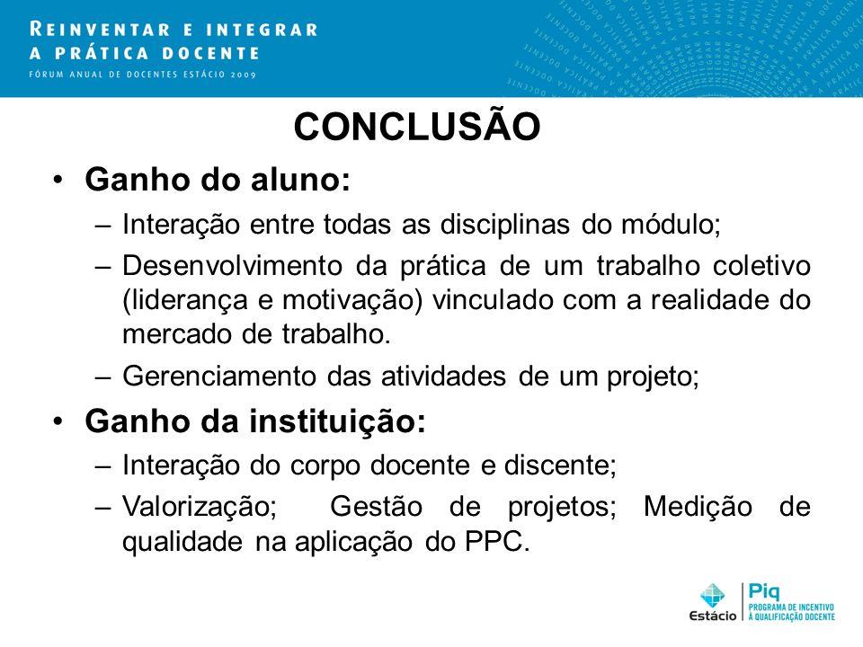 Ganho do aluno: –Interação entre todas as disciplinas do módulo; –Desenvolvimento da prática de um trabalho coletivo (liderança e motivação) vinculado