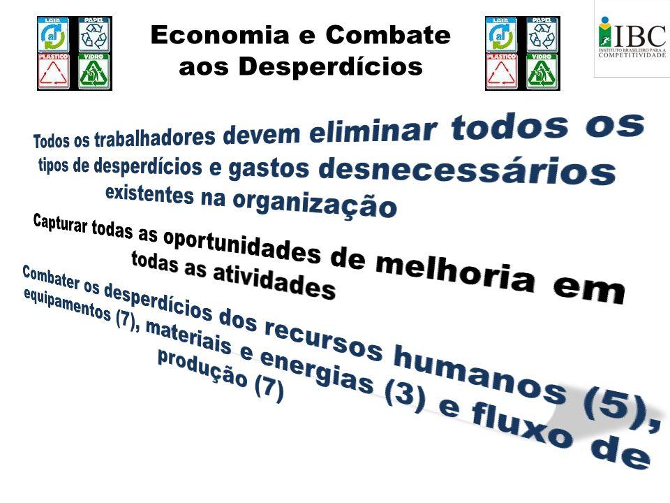 Economia e Combate aos Desperdícios