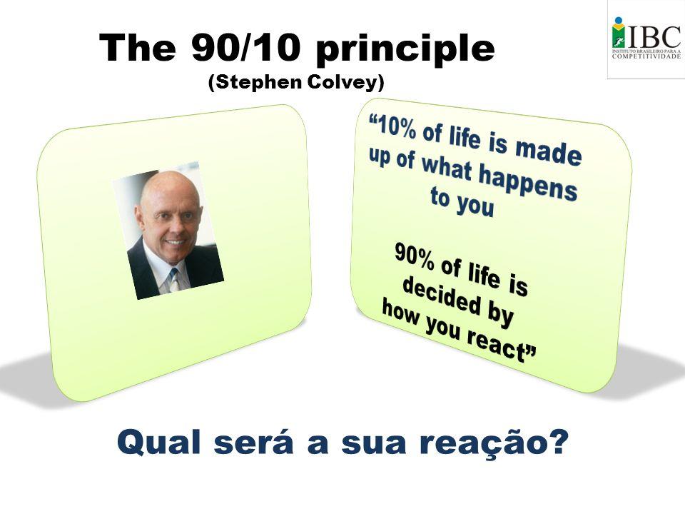 The 90/10 principle (Stephen Colvey) Qual será a sua reação?