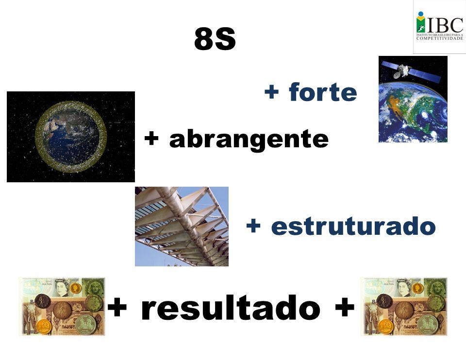 8S + abrangente + estruturado + forte + resultado +
