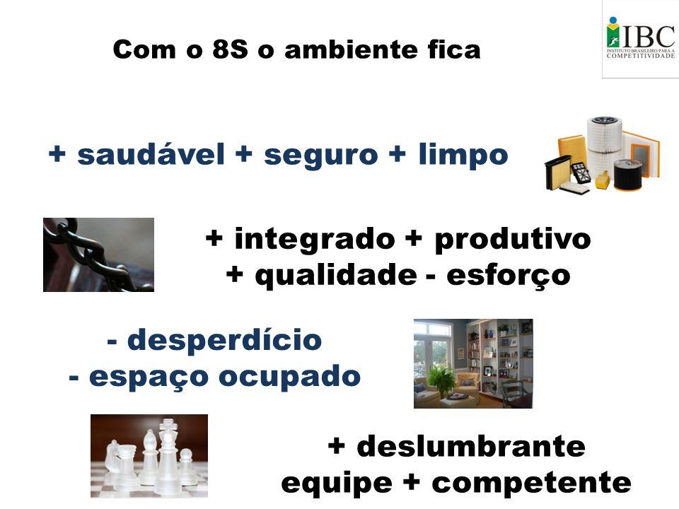 Com o 8S o ambiente fica + integrado + produtivo + qualidade - esforço - desperdício - espaço ocupado + saudável + seguro + limpo + deslumbrante equip
