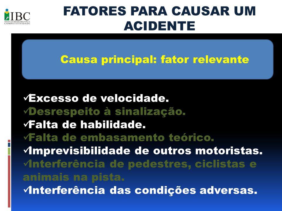 FATORES PARA CAUSAR UM ACIDENTE Causa principal: fator relevante Excesso de velocidade. Desrespeito à sinalização. Falta de habilidade. Falta de embas