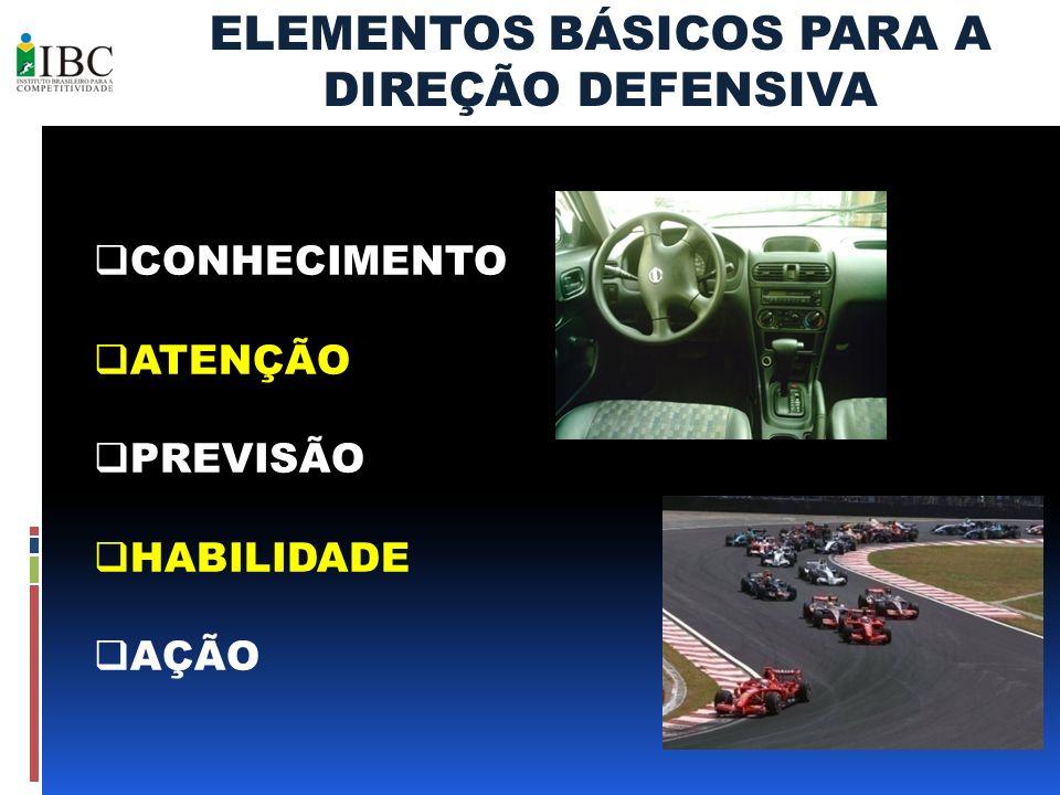 ELEMENTOS BÁSICOS PARA A DIREÇÃO DEFENSIVA CONHECIMENTO ATENÇÃO PREVISÃO HABILIDADE AÇÃO