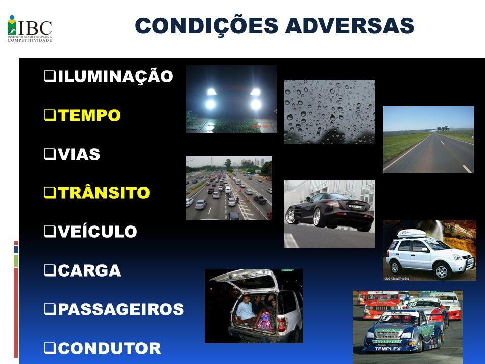 CONDIÇÕES ADVERSAS ILUMINAÇÃO TEMPO VIAS TRÂNSITO VEÍCULO CARGA PASSAGEIROS CONDUTOR