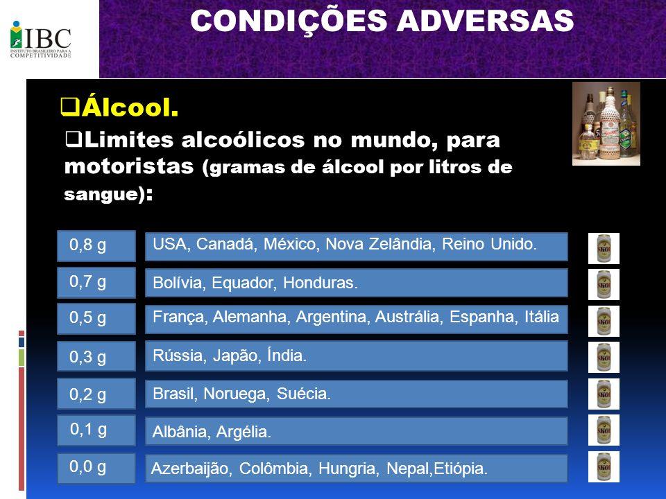 CONDIÇÕES ADVERSAS DO CONDUTOR: ÁLCOOL Limites alcoólicos no mundo, para motoristas (gramas de álcool por litros de sangue) : 0,8 g USA, Canadá, México, Nova Zelândia, Reino Unido.