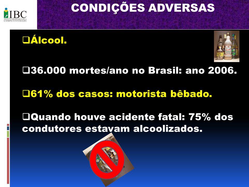 36.000 mortes/ano no Brasil: ano 2006. 61% dos casos: motorista bêbado. Quando houve acidente fatal: 75% dos condutores estavam alcoolizados. CONDIÇÕE