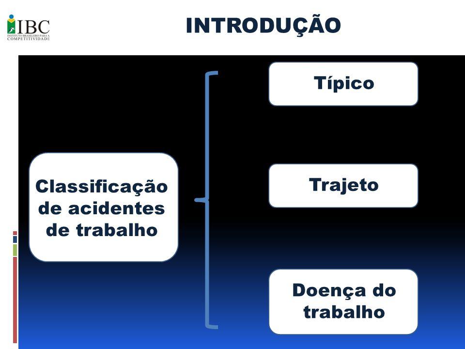 INTRODUÇÃO Classificação de acidentes de trabalho TípicoTrajetoDoença do trabalho