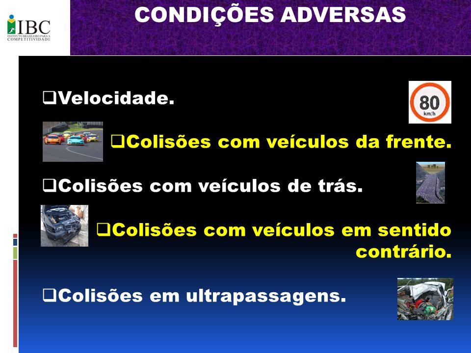 CONDIÇÕES ADVERSAS Velocidade.Colisões com veículos da frente.