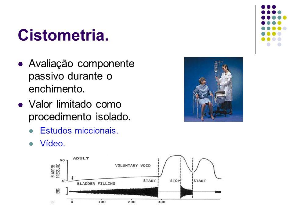 Cistometria. Avaliação componente passivo durante o enchimento. Valor limitado como procedimento isolado. Estudos miccionais. Vídeo.