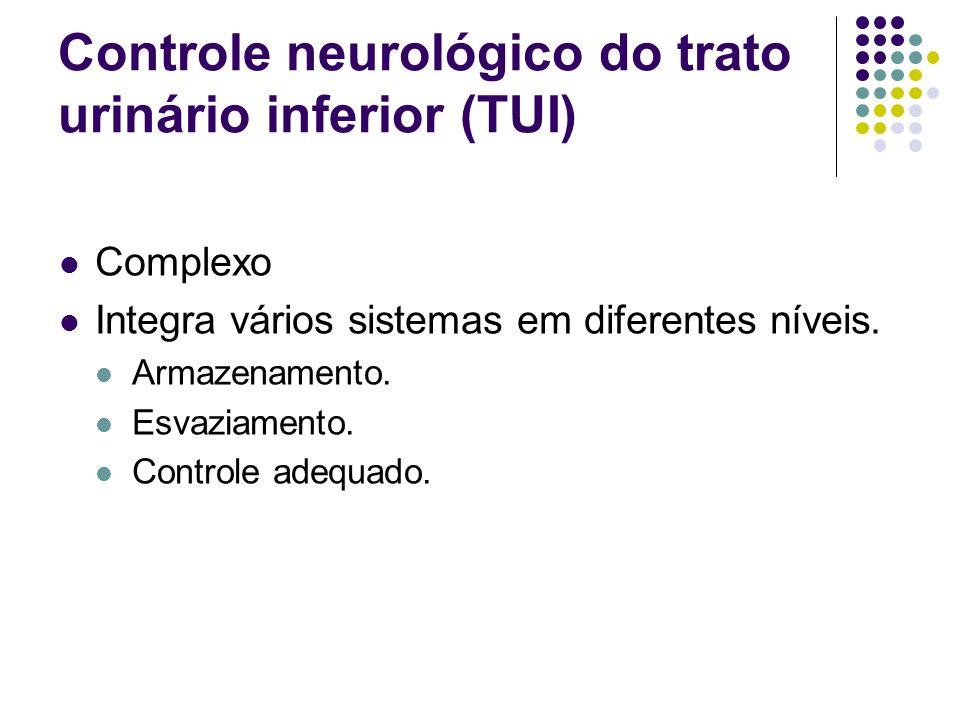 Controle neurológico do trato urinário inferior (TUI) Complexo Integra vários sistemas em diferentes níveis. Armazenamento. Esvaziamento. Controle ade