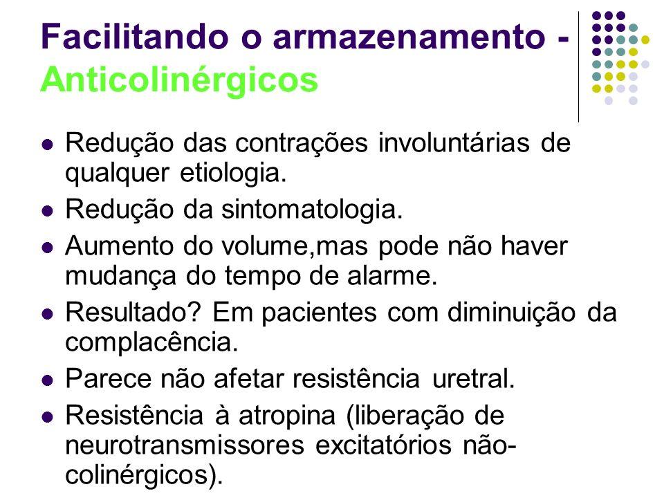 Facilitando o armazenamento - Anticolinérgicos Redução das contrações involuntárias de qualquer etiologia. Redução da sintomatologia. Aumento do volum