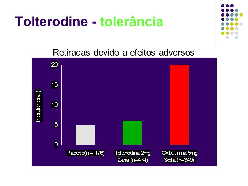 Retiradas devido a efeitos adversos Tolterodine - tolerância