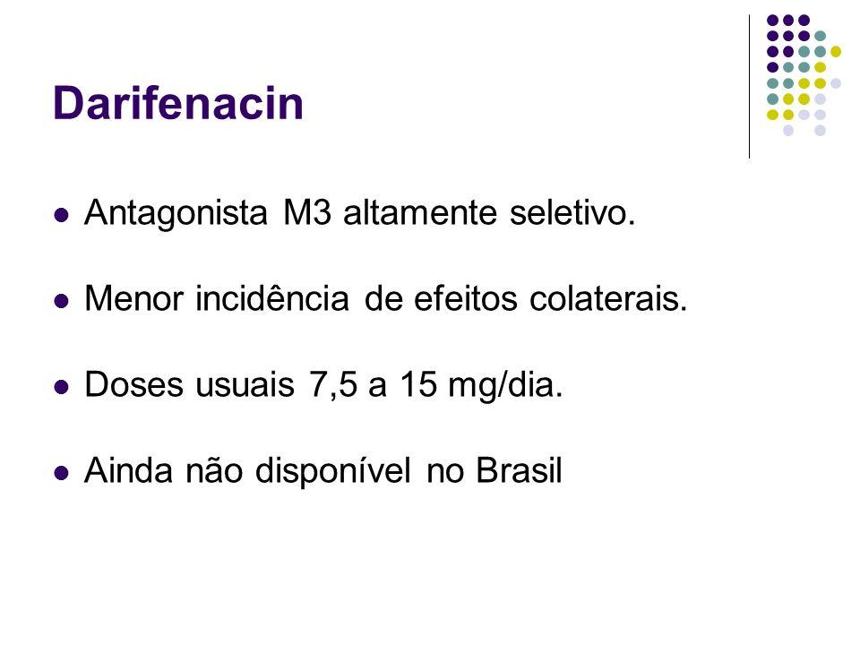 Darifenacin Antagonista M3 altamente seletivo. Menor incidência de efeitos colaterais. Doses usuais 7,5 a 15 mg/dia. Ainda não disponível no Brasil