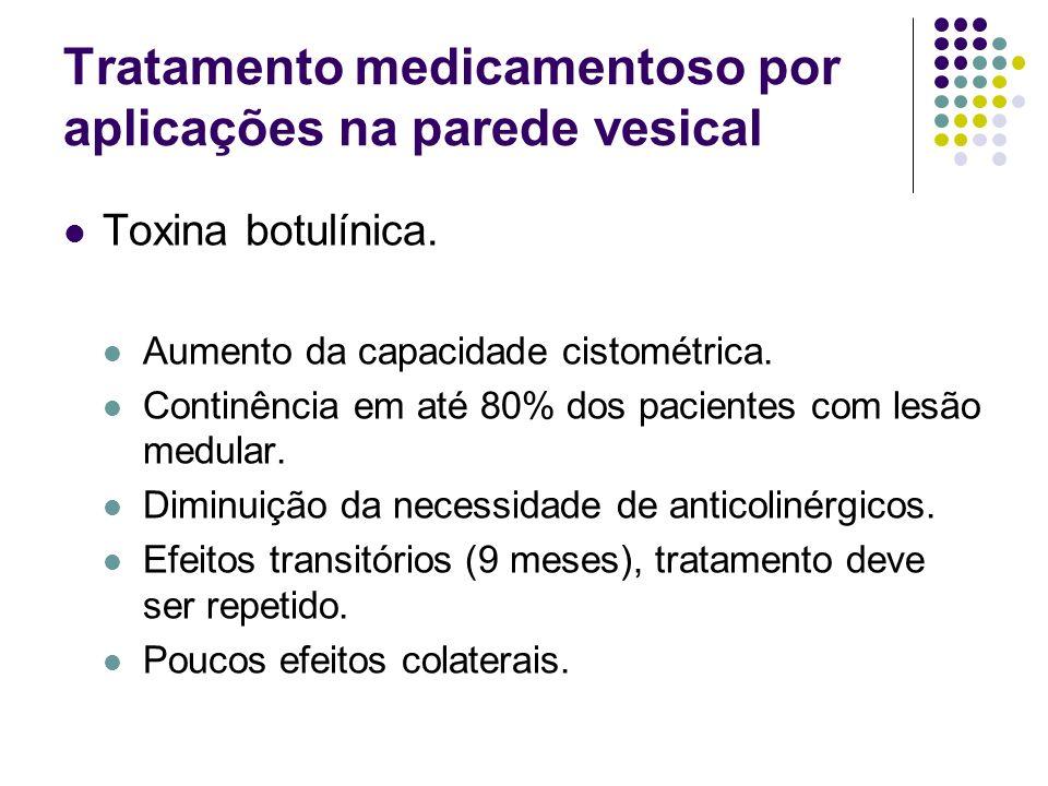 Tratamento medicamentoso por aplicações na parede vesical Toxina botulínica. Aumento da capacidade cistométrica. Continência em até 80% dos pacientes