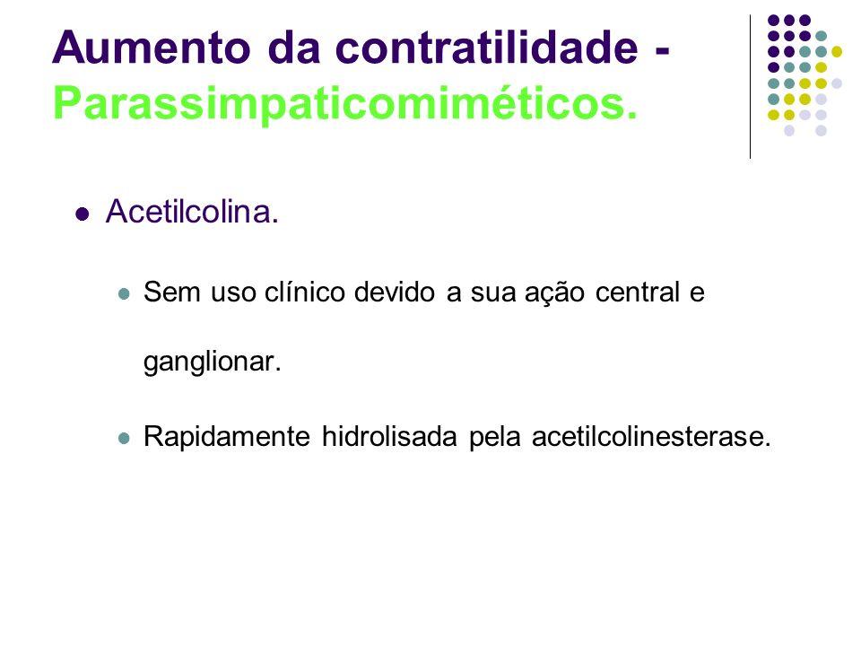 Aumento da contratilidade - Parassimpaticomiméticos. Acetilcolina. Sem uso clínico devido a sua ação central e ganglionar. Rapidamente hidrolisada pel