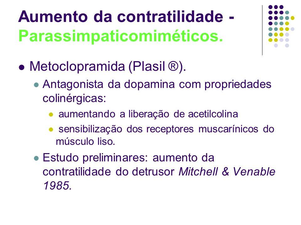 Aumento da contratilidade - Parassimpaticomiméticos. Metoclopramida (Plasil ®). Antagonista da dopamina com propriedades colinérgicas: aumentando a li