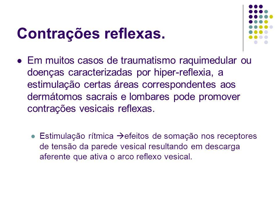 Contrações reflexas. Em muitos casos de traumatismo raquimedular ou doenças caracterizadas por hiper-reflexia, a estimulação certas áreas corresponden
