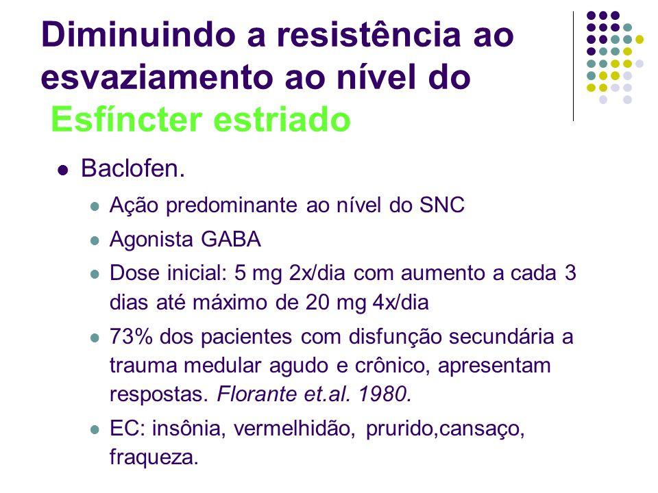 Diminuindo a resistência ao esvaziamento ao nível do Esfíncter estriado Baclofen. Ação predominante ao nível do SNC Agonista GABA Dose inicial: 5 mg 2