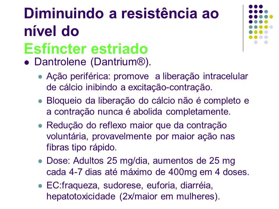 Diminuindo a resistência ao nível do Esfíncter estriado Dantrolene (Dantrium®). Ação periférica: promove a liberação intracelular de cálcio inibindo a