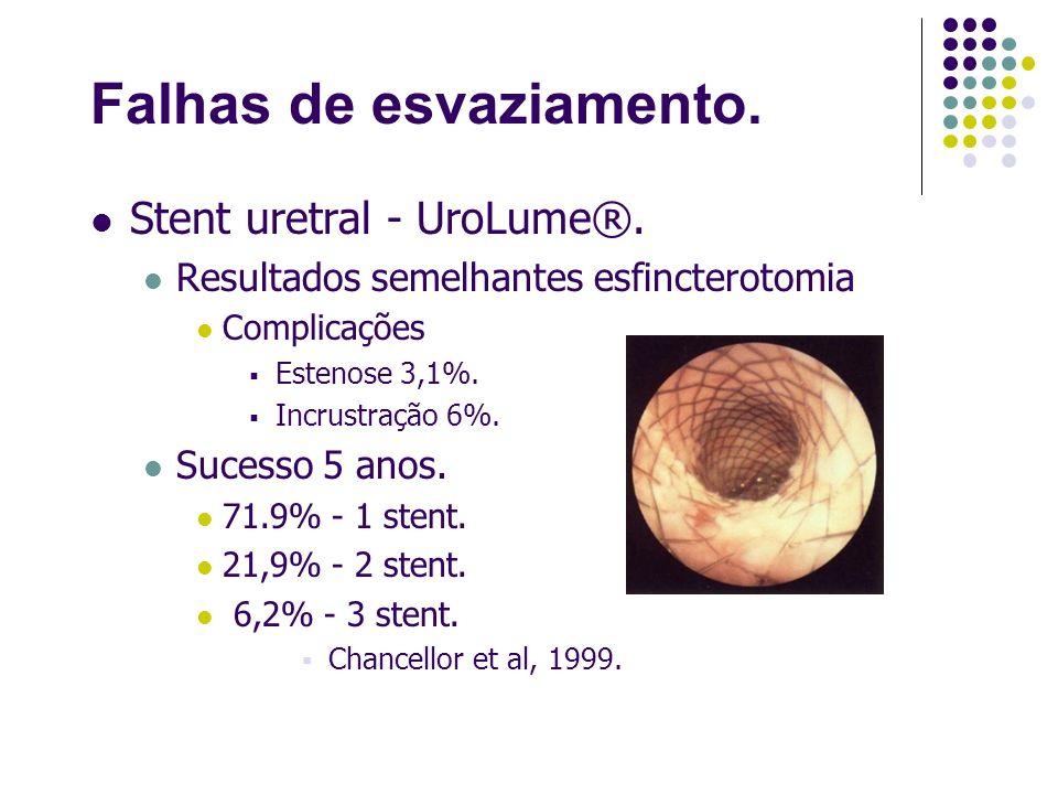 Falhas de esvaziamento. Stent uretral - UroLume®. Resultados semelhantes esfincterotomia Complicações Estenose 3,1%. Incrustração 6%. Sucesso 5 anos.