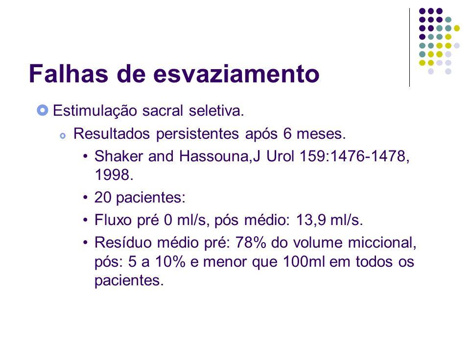 Falhas de esvaziamento Estimulação sacral seletiva. Resultados persistentes após 6 meses. Shaker and Hassouna,J Urol 159:1476-1478, 1998. 20 pacientes