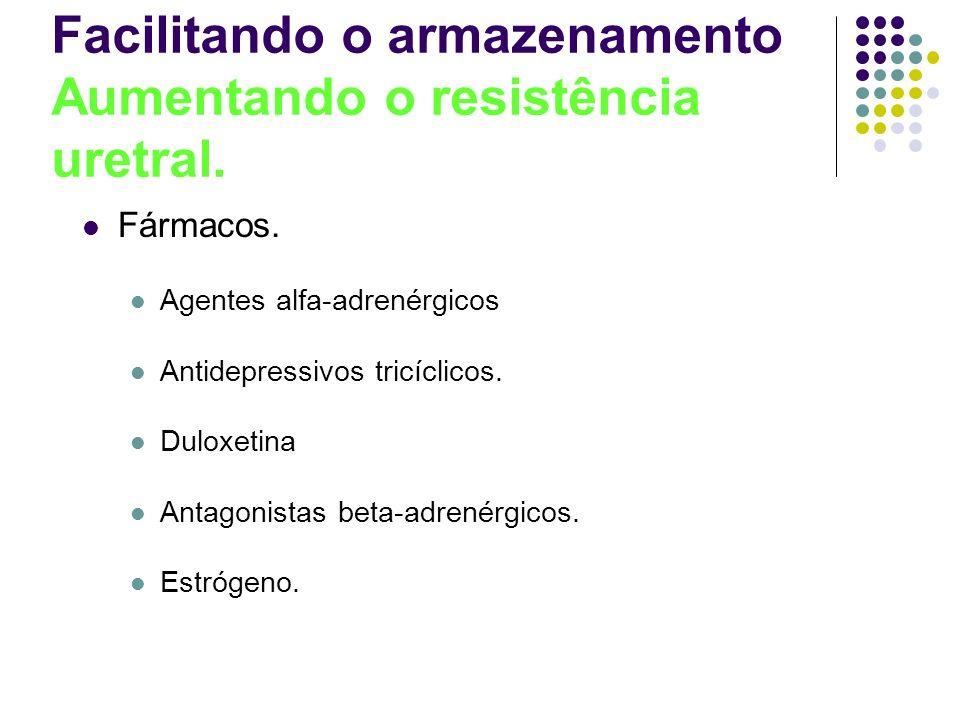 Facilitando o armazenamento Aumentando o resistência uretral. Fármacos. Agentes alfa-adrenérgicos Antidepressivos tricíclicos. Duloxetina Antagonistas