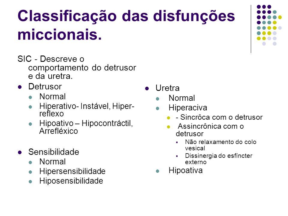 Etiologia da disfunção miccional crônica Classificação etiológica da disfunção miccional crónica.