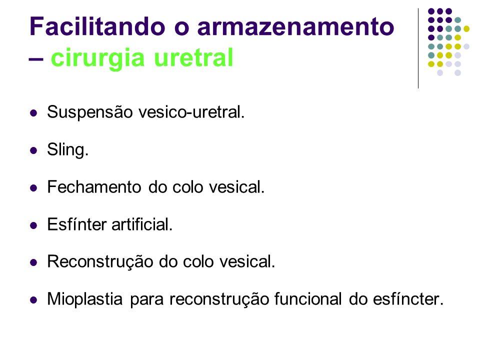 Facilitando o armazenamento – cirurgia uretral Suspensão vesico-uretral. Sling. Fechamento do colo vesical. Esfínter artificial. Reconstrução do colo