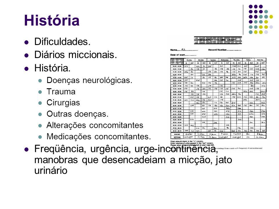 História Dificuldades. Diários miccionais. História. Doenças neurológicas. Trauma Cirurgias Outras doenças. Alterações concomitantes Medicações concom