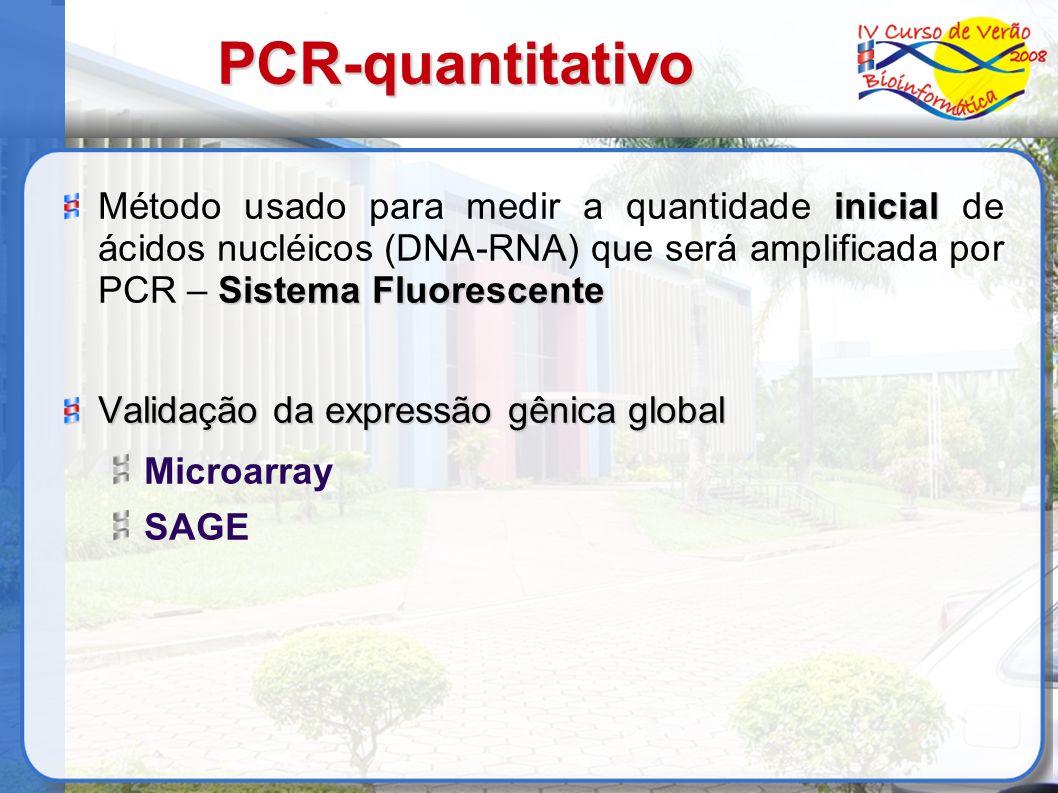 PCR-quantitativo inicial Sistema Fluorescente Método usado para medir a quantidade inicial de ácidos nucléicos (DNA-RNA) que será amplificada por PCR