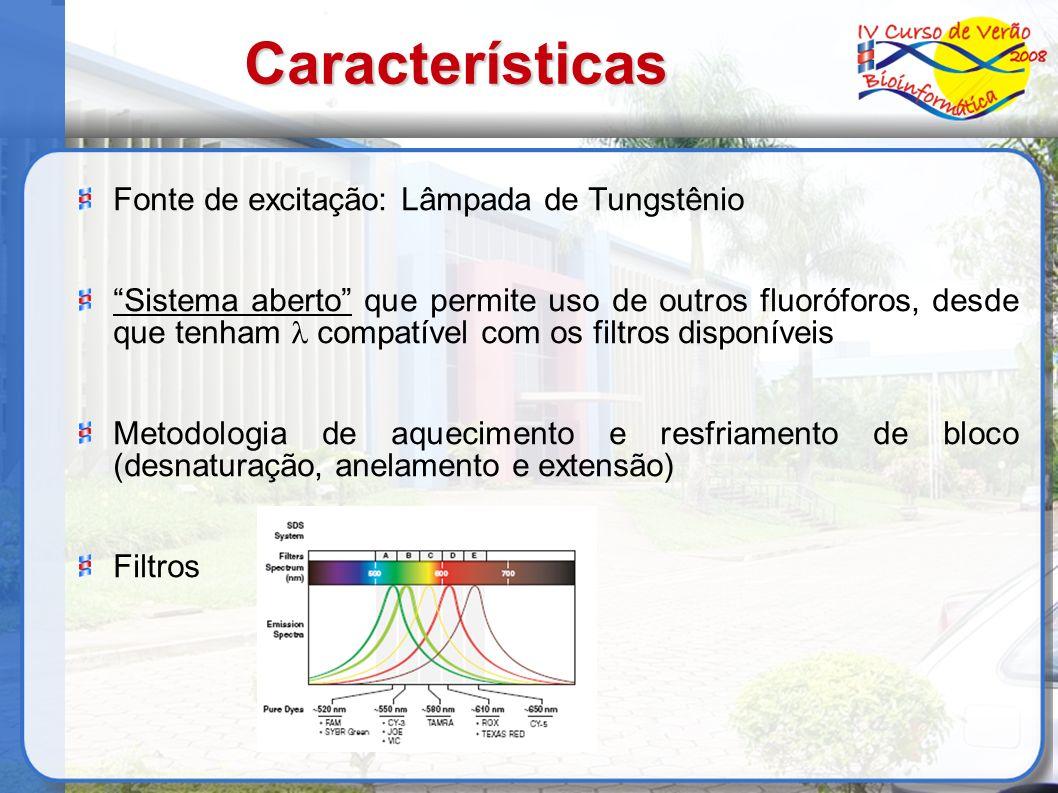 Características Fonte de excitação: Lâmpada de Tungstênio Sistema aberto que permite uso de outros fluoróforos, desde que tenham compatível com os fil