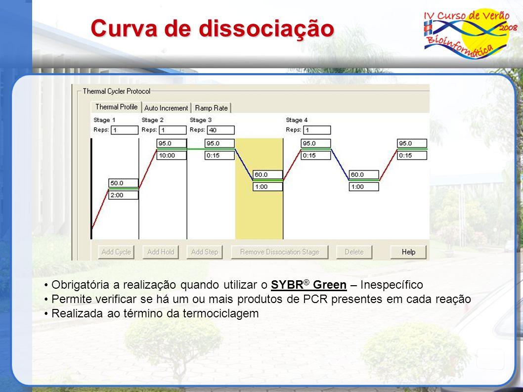 Curva de dissociação Obrigatória a realização quando utilizar o SYBR ® Green – Inespecífico Permite verificar se há um ou mais produtos de PCR present