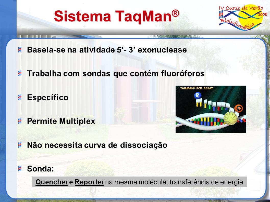 Sistema TaqMan ® Baseia-se na atividade 5- 3 exonuclease Trabalha com sondas que contém fluoróforos Específico Permite Multiplex Não necessita curva d