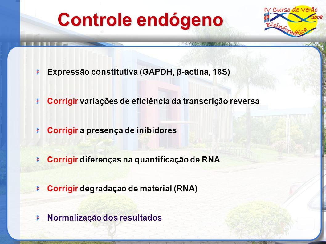 Controle endógeno Expressão constitutiva (GAPDH, β-actina, 18S) Corrigir variações de eficiência da transcrição reversa Corrigir a presença de inibido