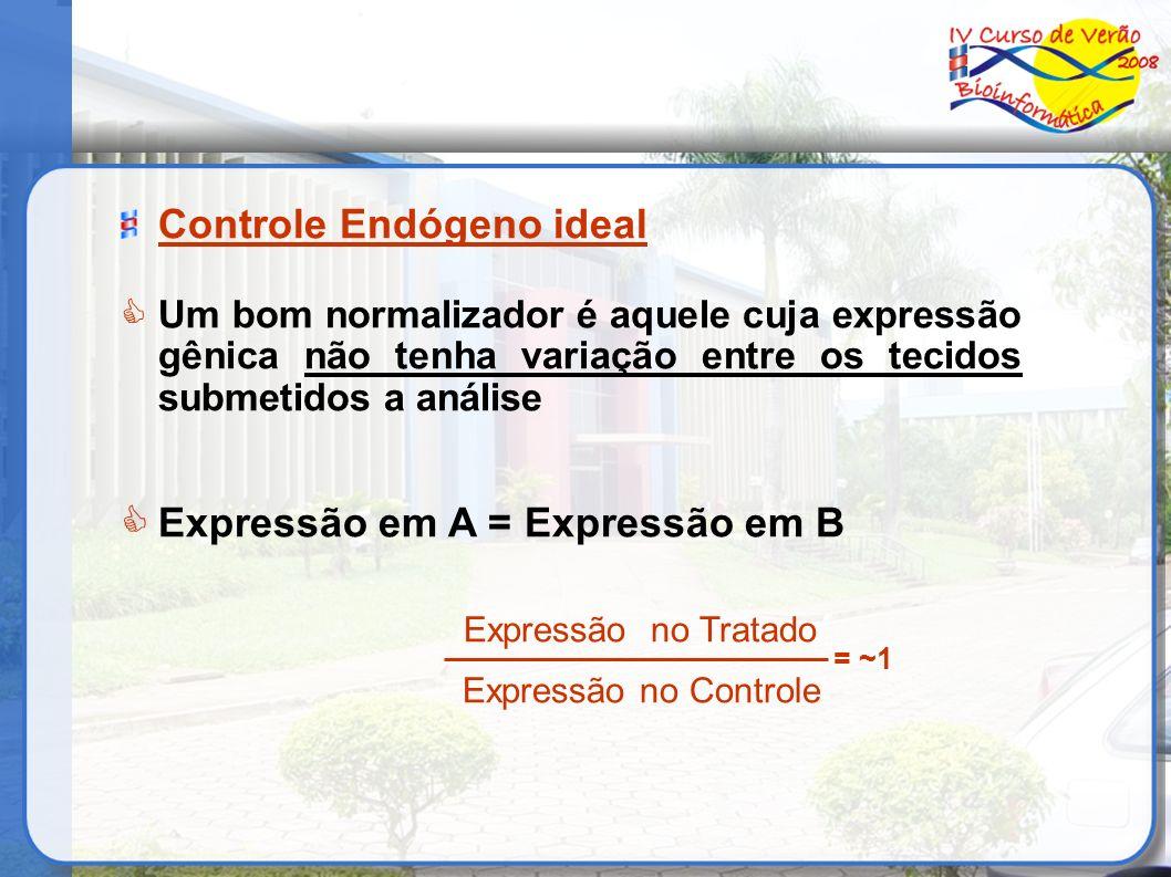 Controle Endógeno ideal Um bom normalizador é aquele cuja expressão gênica não tenha variação entre os tecidos submetidos a análise Expressão em A = E