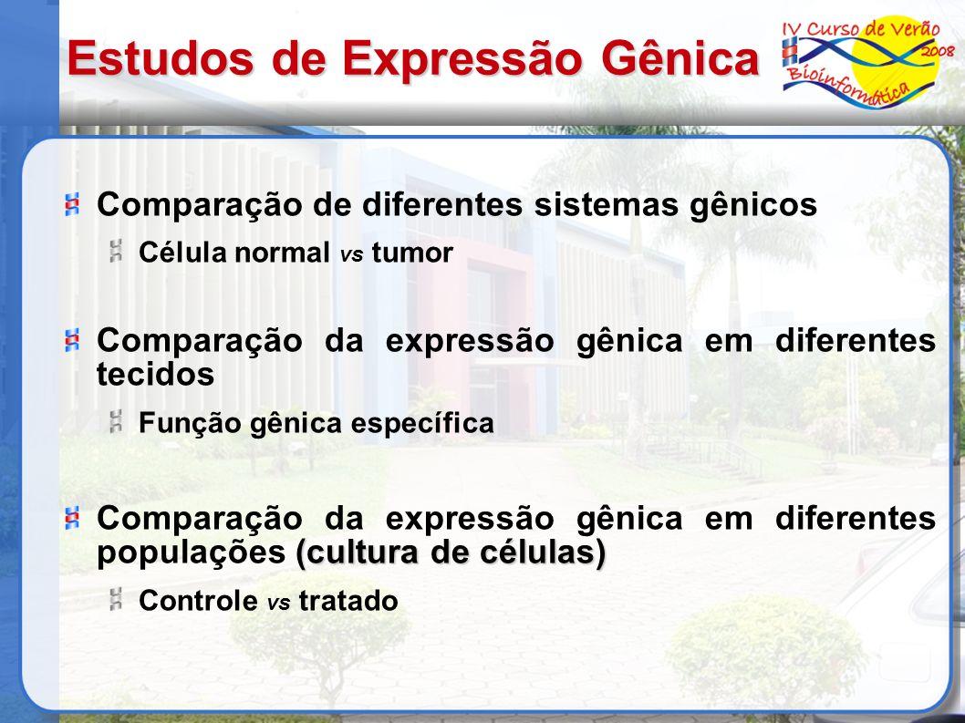 Estudos de Expressão Gênica Comparação de diferentes sistemas gênicos Célula normal vs tumor Comparação da expressão gênica em diferentes tecidos Funç
