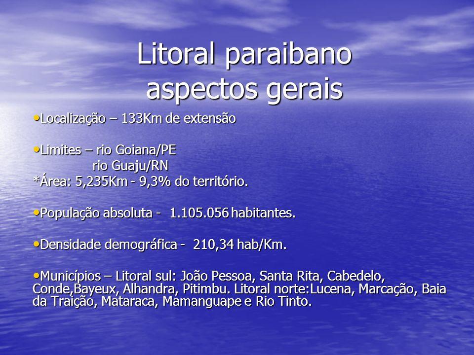Litoral paraibano aspectos gerais Localização – 133Km de extensão Localização – 133Km de extensão Limites – rio Goiana/PE Limites – rio Goiana/PE rio