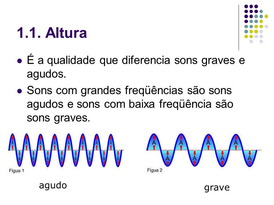 1.1. Altura É a qualidade que diferencia sons graves e agudos. Sons com grandes freqüências são sons agudos e sons com baixa freqüência são sons grave