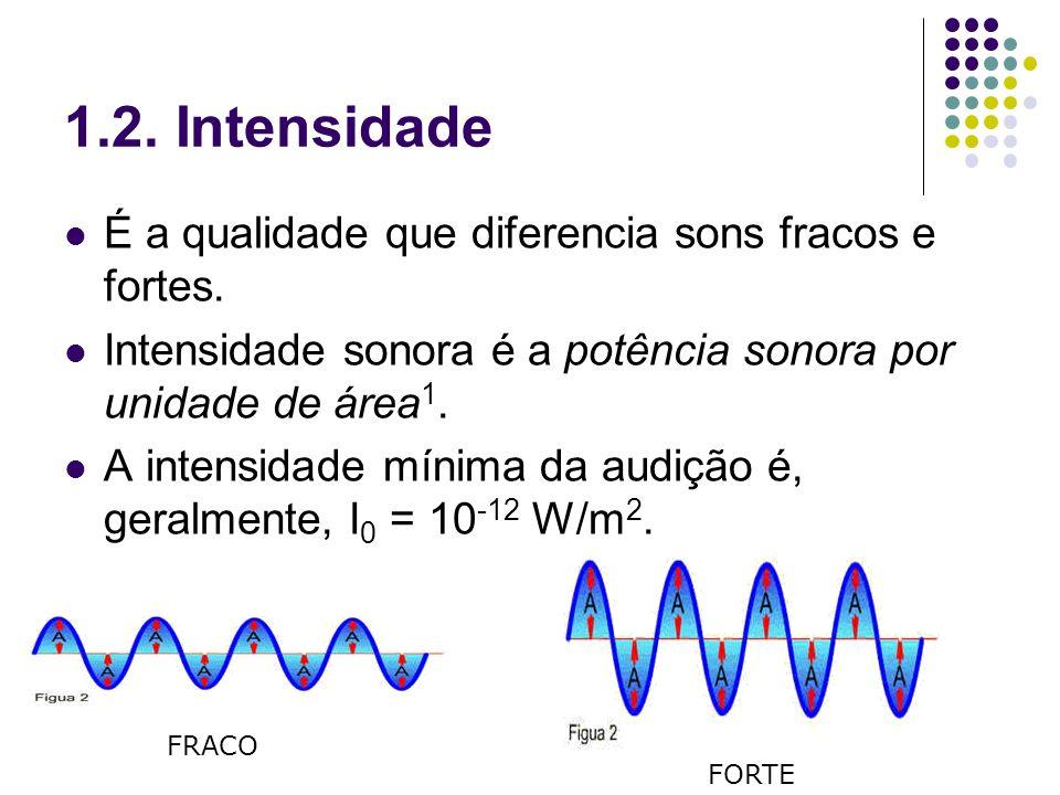 1.2. Intensidade É a qualidade que diferencia sons fracos e fortes. Intensidade sonora é a potência sonora por unidade de área 1. A intensidade mínima