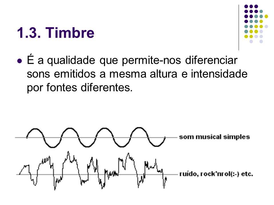 1.3. Timbre É a qualidade que permite-nos diferenciar sons emitidos a mesma altura e intensidade por fontes diferentes.