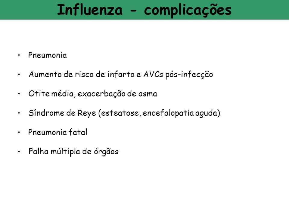 Pneumonia Aumento de risco de infarto e AVCs pós-infecção Otite média, exacerbação de asma Síndrome de Reye (esteatose, encefalopatia aguda) Pneumonia