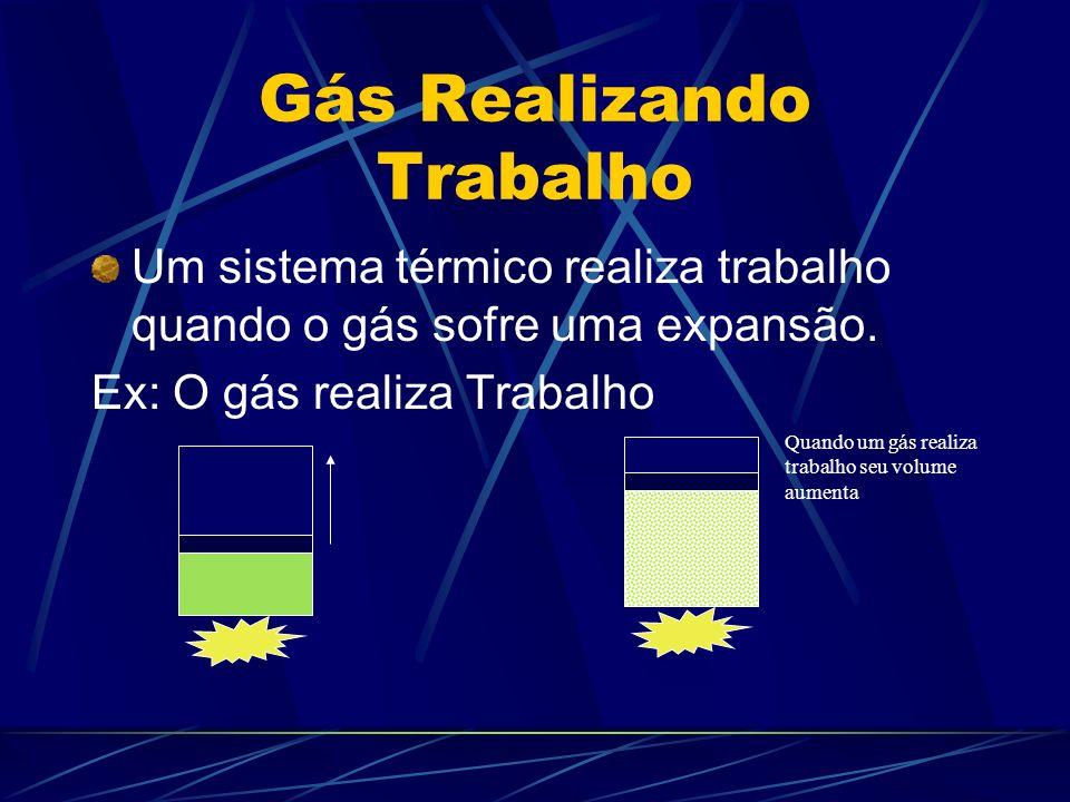 Definições Termodinâmica: Parte da física que estuda transformação de energia térmica em energia mecânica Sistema Aberto: Troca energia e matéria com