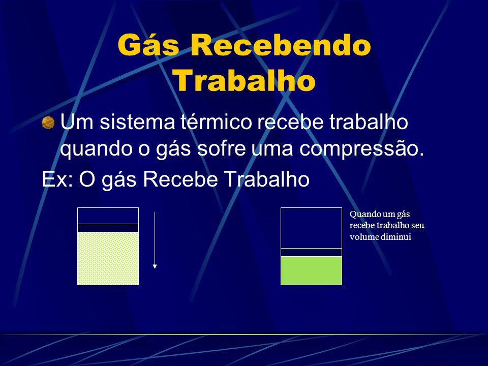 Gás Realizando Trabalho Um sistema térmico realiza trabalho quando o gás sofre uma expansão. Ex: O gás realiza Trabalho Quando um gás realiza trabalho