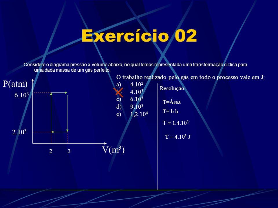 Exercícios – Fixação pág12 1 – Uma certa massa de um gás perfeito sofre a transformação ABC indicada em um diagrama pressão x volume: V(m 3 ) P(atm) AB C 28 20 100 Determine o trabalho trocado entre o sistema e o meio externo: a)No trecho AB b)No trecho BC Resolução T AB =Área T AB =b.h T AB =6.100 T AB =600J a) b) T BC =zero
