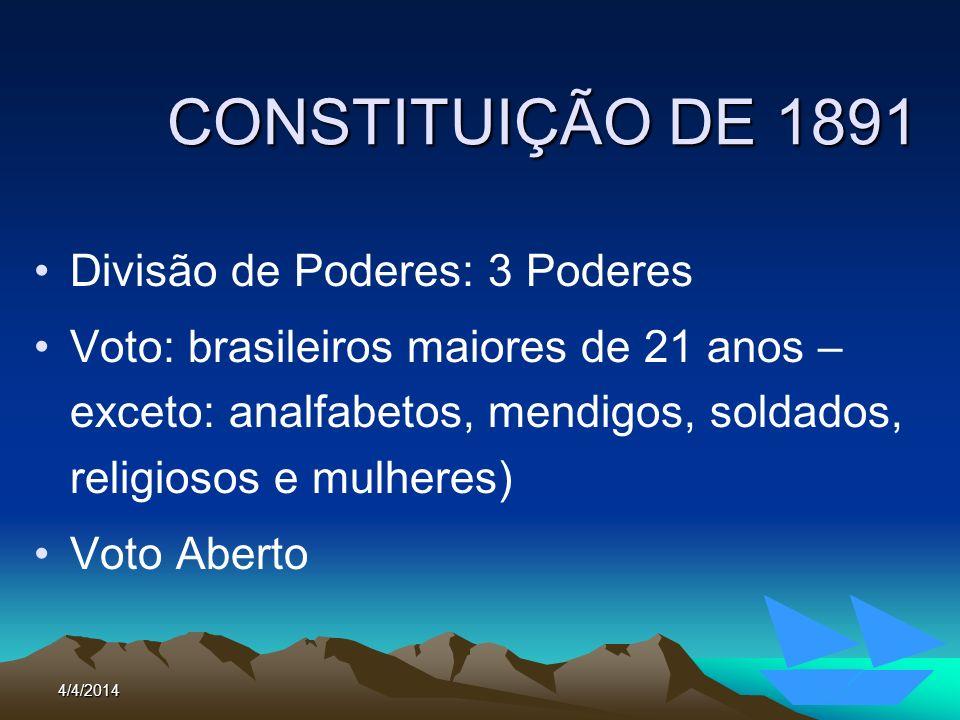 4/4/201419 CONSTITUIÇÃO DE 1891 Divisão de Poderes: 3 Poderes Voto: brasileiros maiores de 21 anos – exceto: analfabetos, mendigos, soldados, religios