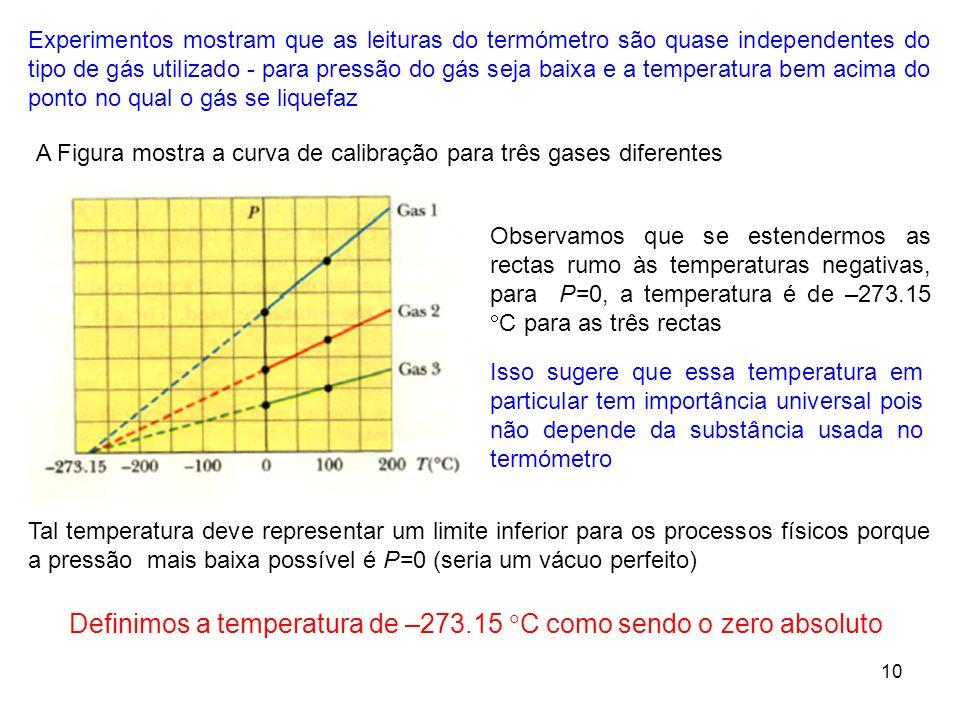 10 Experimentos mostram que as leituras do termómetro são quase independentes do tipo de gás utilizado - para pressão do gás seja baixa e a temperatur