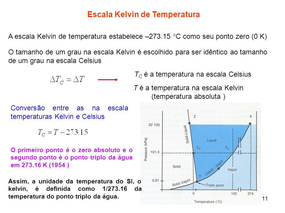 11 Escala Kelvin de Temperatura A escala Kelvin de temperatura estabelece –273.15 C como seu ponto zero (0 K) O tamanho de um grau na escala Kelvin é