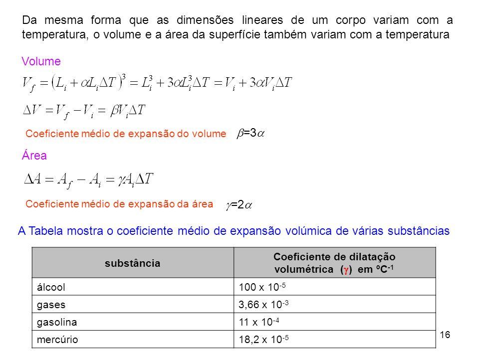 16 substância Coeficiente de dilatação volumétrica ( ) em ºC -1 álcool100 x 10 -5 gases3,66 x 10 -3 gasolina11 x 10 -4 mercúrio18,2 x 10 -5 Da mesma f